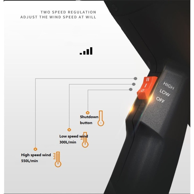 LOMVUM 2000W Professional Power Tools Digital Hot Air Seal Plastic Welding Heat Gun