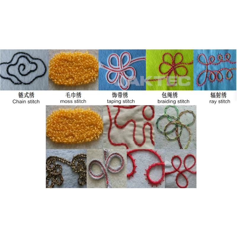 GY10-2 Single Needle Chain Stitch Embroidery Machine