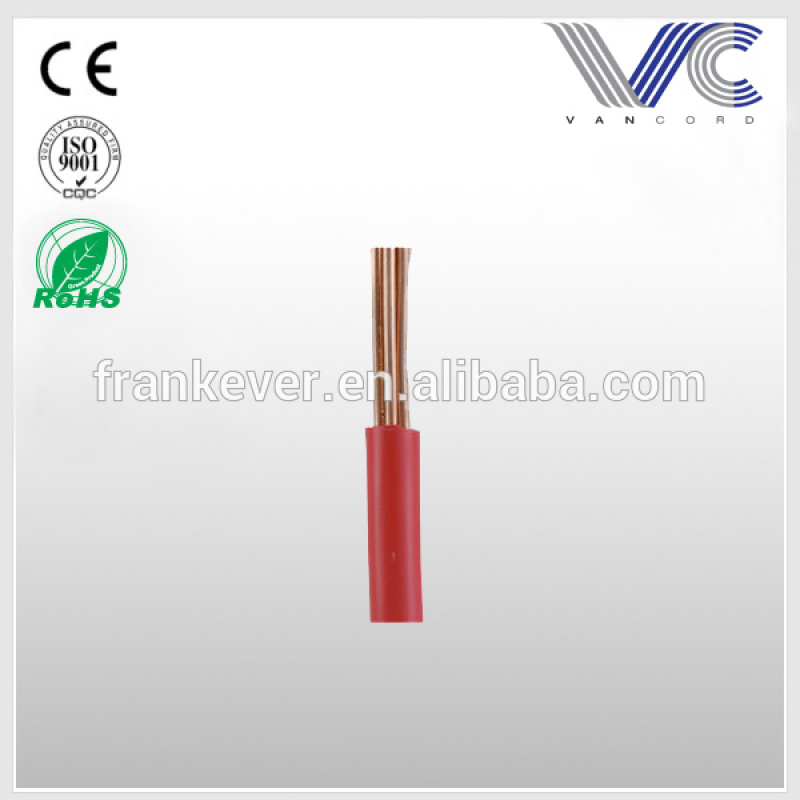 Home electrical wires electrical cable supplies