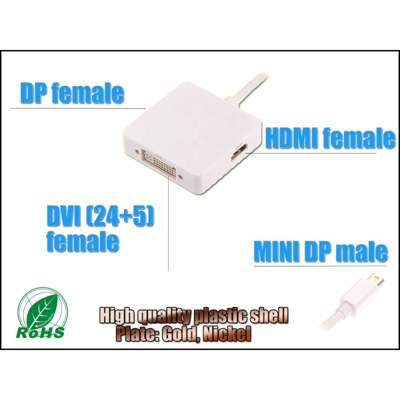 MINI DP Male to HDMI Female+DVI Female+DP Female HUB Various Ports Adapter