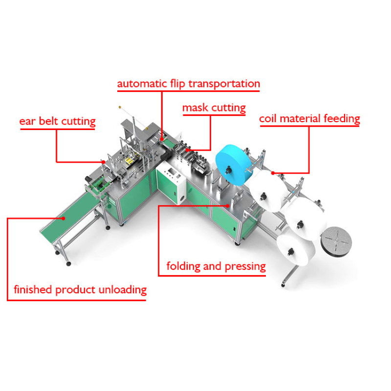 Fully auto  inner earloop mask making machine for face mask production