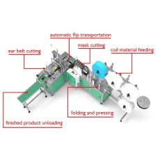 Brand new surgical disposable face mask making machine
