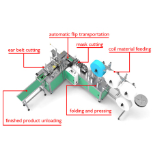 Automatic doctor disposable face flat mask machine production line