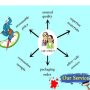 Free Shipping bodybuilding gonadorelin peptide CAS 33515-09-2