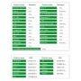 Powder MK-2866 | GW-0742 | RAD-140 | LGD-4033 | Sr-9009 | GW-501516 | S-23 | Yk-11