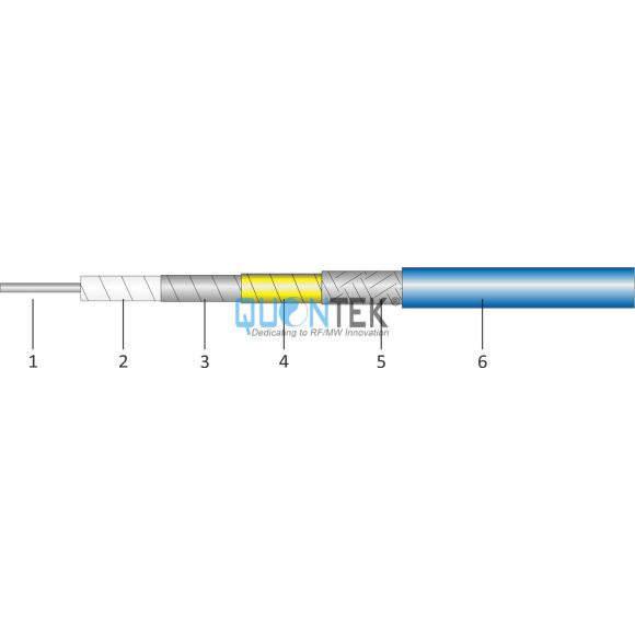 QTA460 High Performance and Low Loss Flexible RF Cable