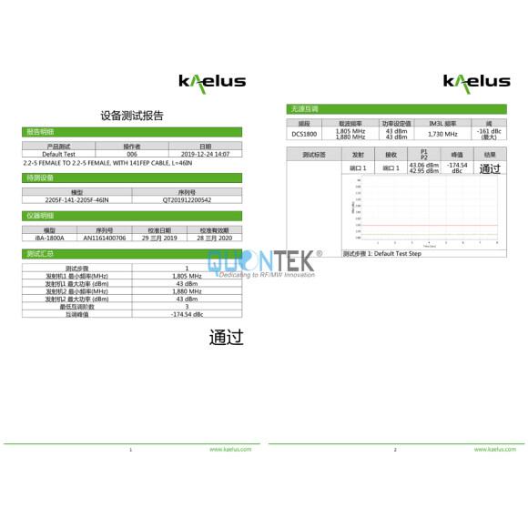 2205F-TFT402-SD-160