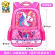 958 new Unicorn