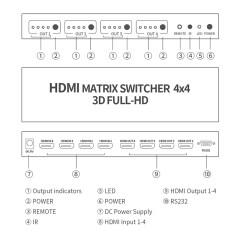 HDMI Selector 4K*2K Matrix HDMI Splitter 4x4 with Remote Control